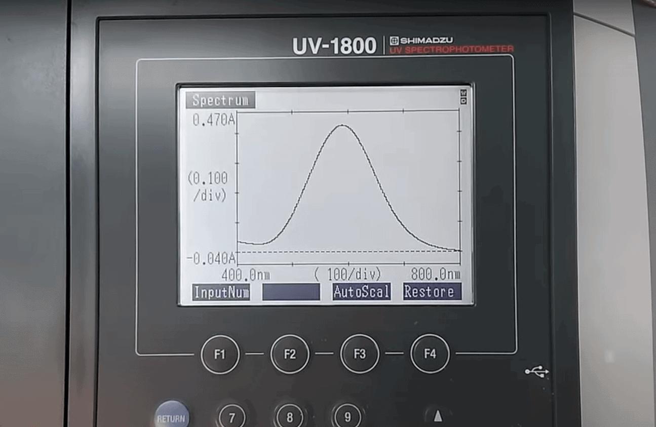 Autoscale The Spectrum Curve