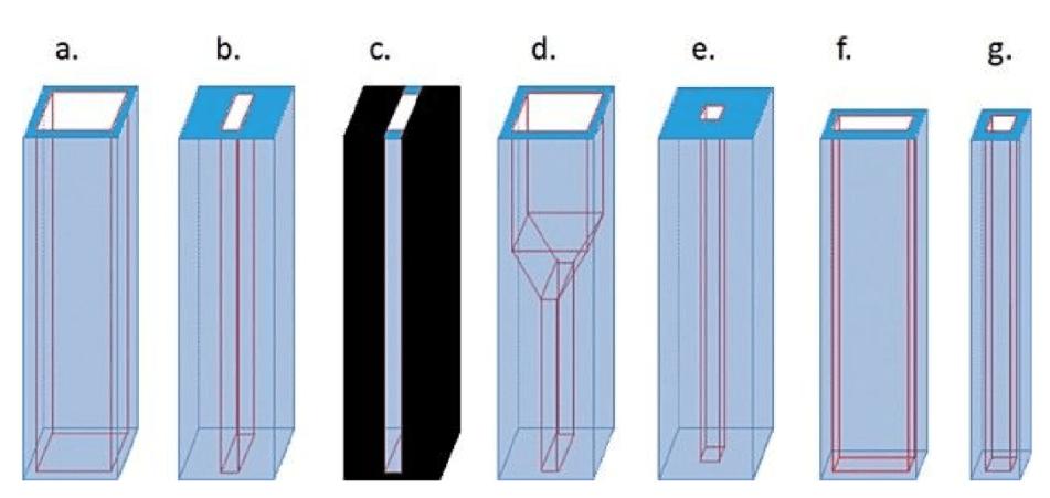 Different Cuvettes Schematics